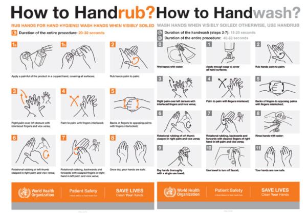 World_Hand_Hygiene.png