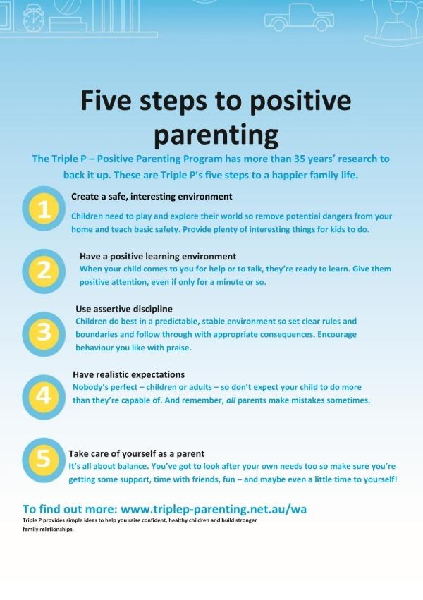 Triple_P_Five_steps_to_positive_parenting_flyer_2.jpg