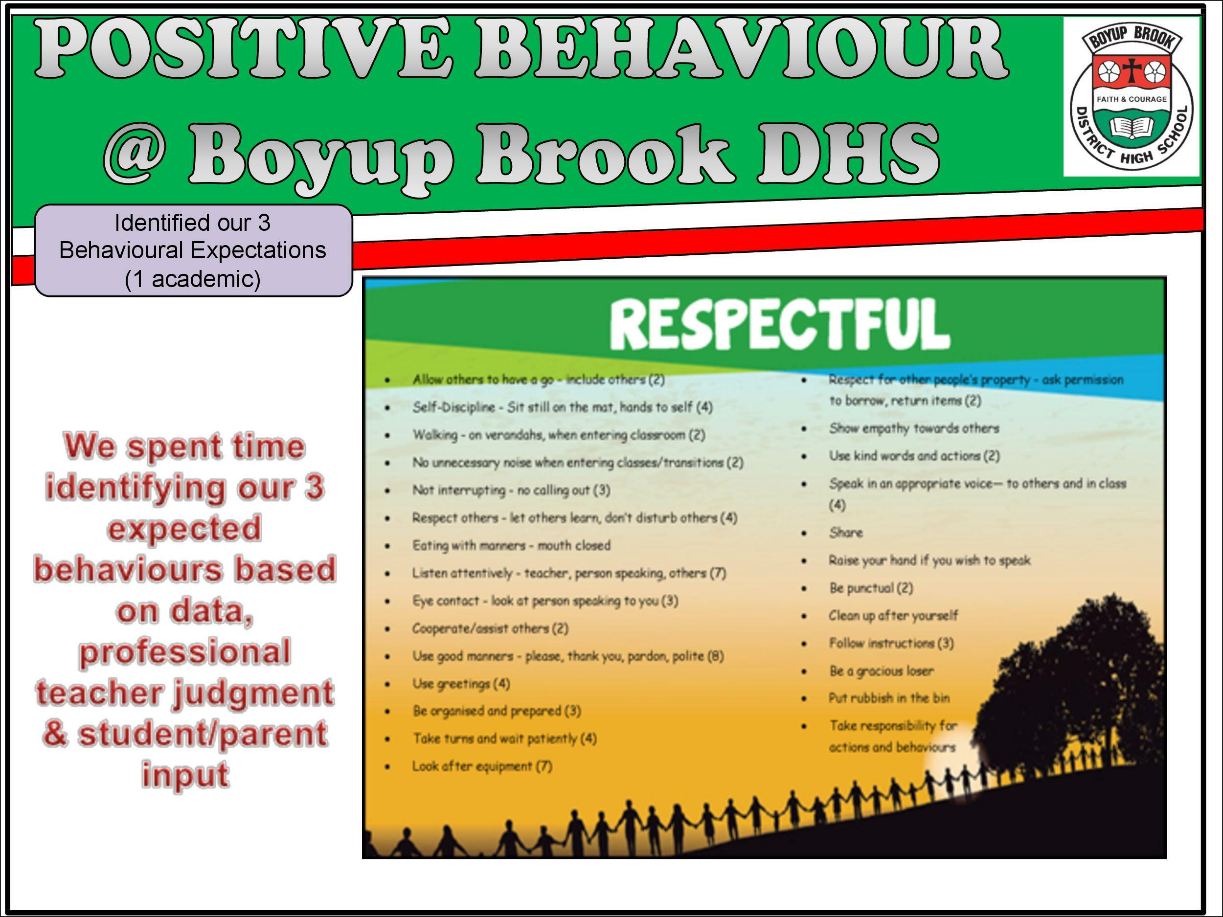 Positive Behaviour Support Page 9