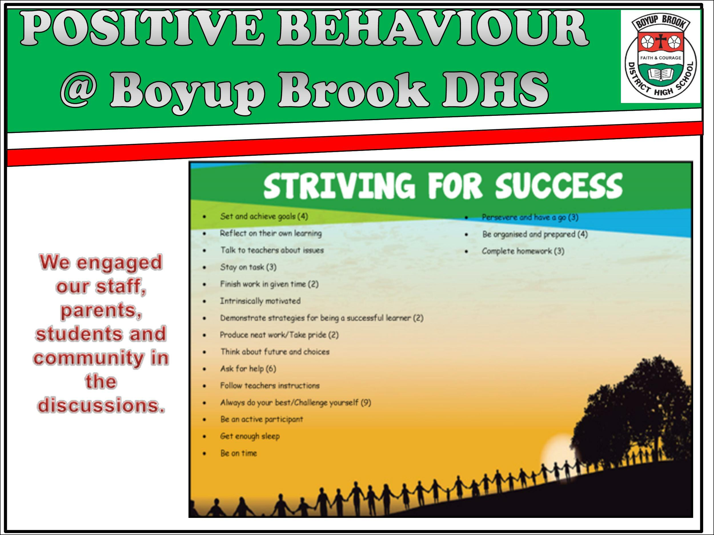 Positive Behaviour Support Page 11