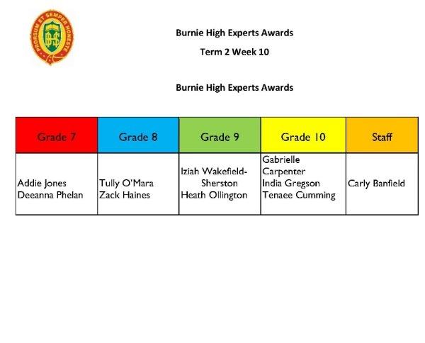 Burnie_High_Experts_Awards_June_2020.jpg