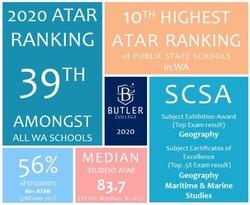 Butler_College_2020_ATAR_Results_snapshot.jpg