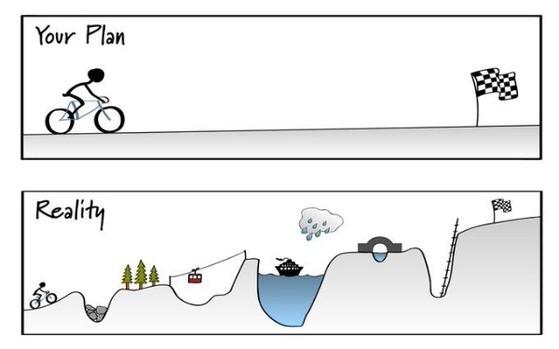 Plan_vs_Reality.jpg