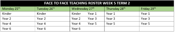 Week_5_Face_to_Face_teaching_Roster.PNG