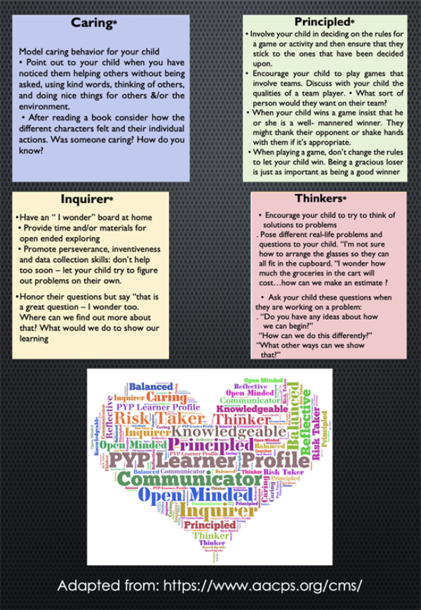 Learner_Profile_at_home_2.png