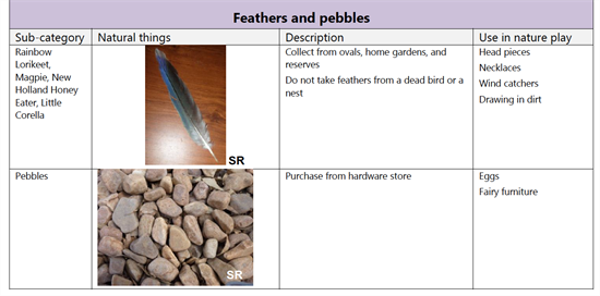 feathers and pebbles