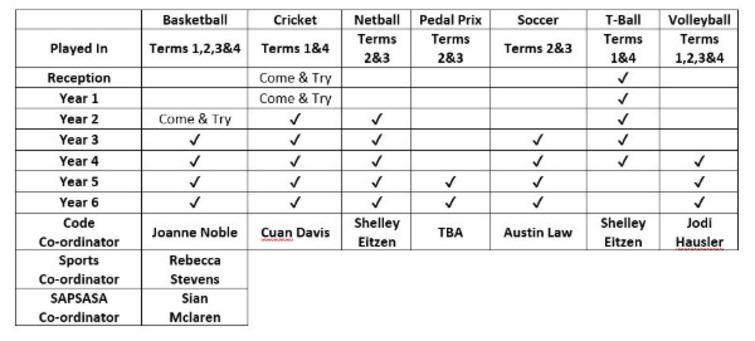 Sport_Table.JPG