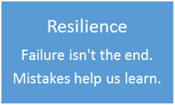 School Values - RESILIENCE