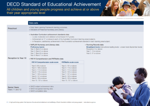 DfE_Standard_of_Educational_Achievement_pg2_.PNG