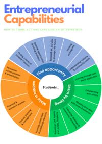 Entrepreneurial Capabilities - ReSize.png