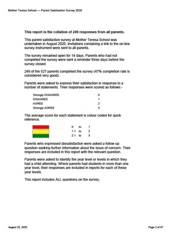 Report_for_Parent_Satisfaction_Survey_2020.jpg