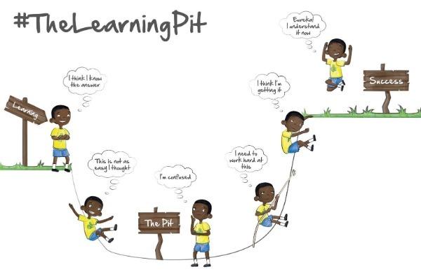 learning_pit_james_nottingham_2.jpg