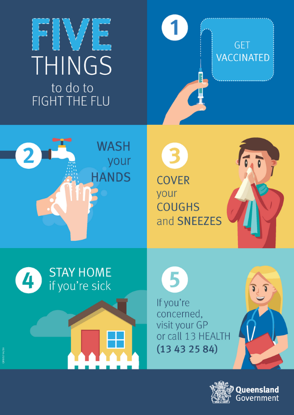 five_things_to_do_to_fight_the_flu_Copy_.png