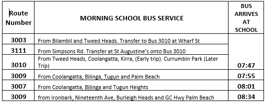 bus_routes.png