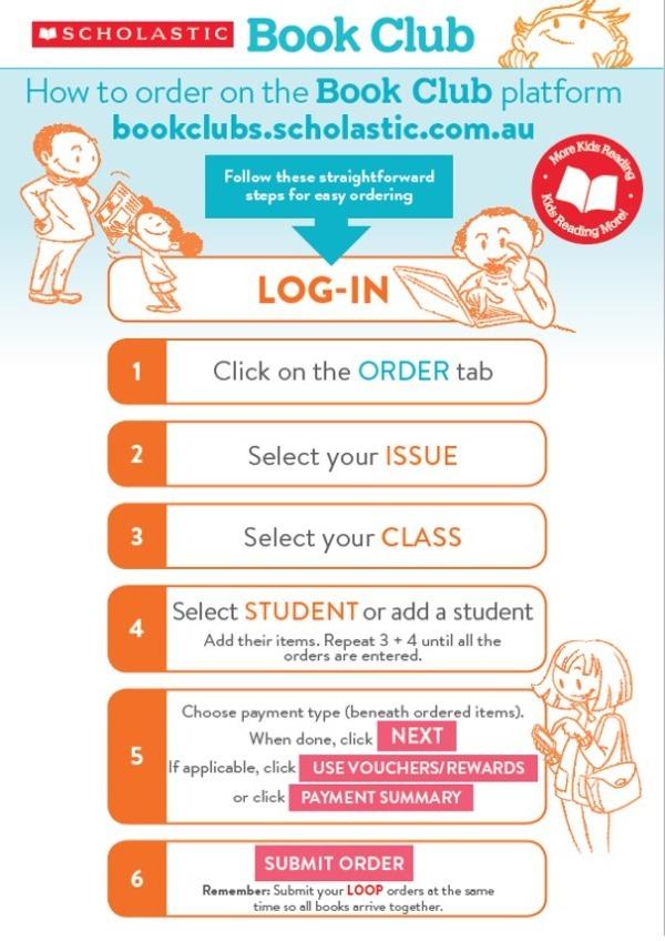LOOP_How_to_order.jpg