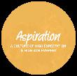 asperation