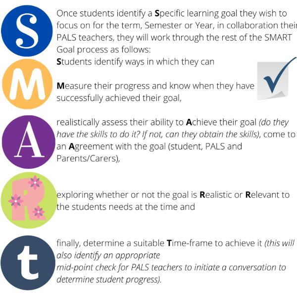 Year_11_Smart_Goals.png