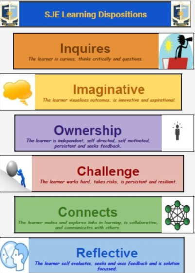 Learning_dispositions_1_.png