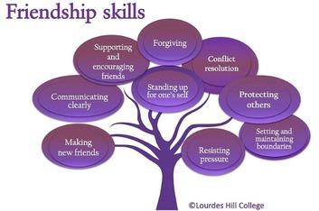 friendship_skills.jpg