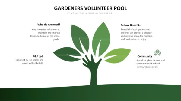 Gardener_Volunteers_Pool.jpg