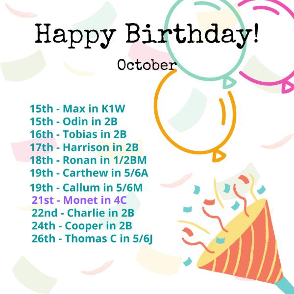 Birthdays_W1_T4.png