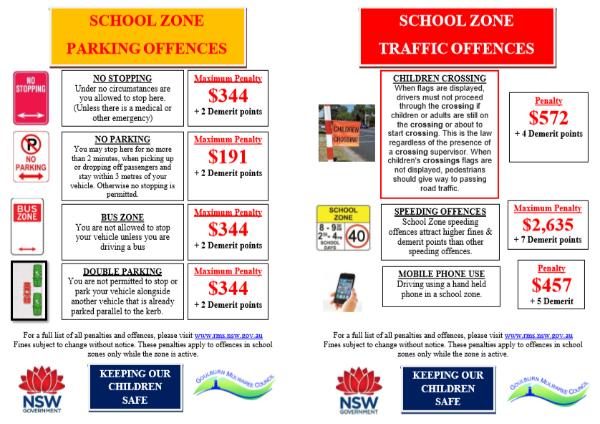 School_Zone_Penalties.PNG