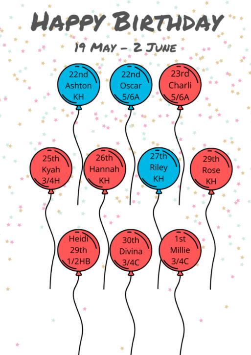 Birthdays_week_5_T2.png