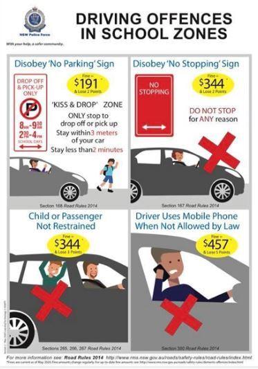 driving_rules.JPG