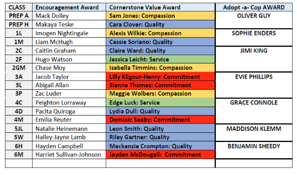 awards_T2.PNG