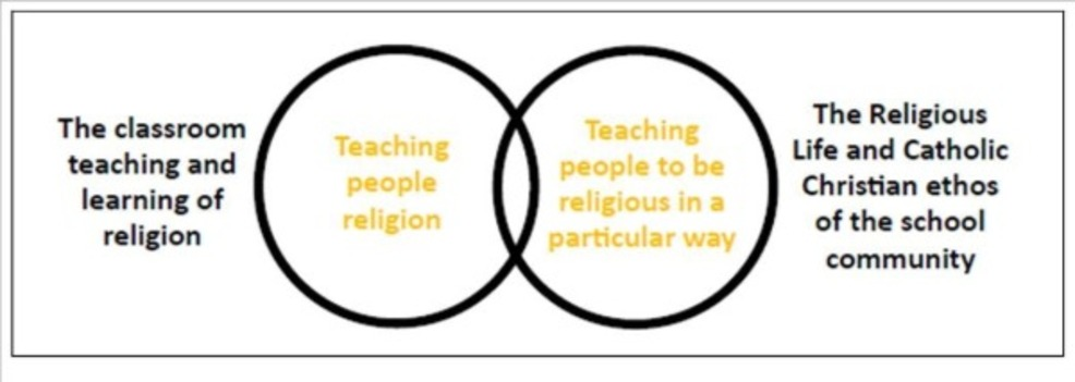 Religion_diagram.jpg