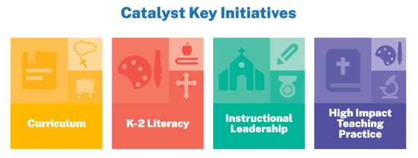 Catalyst_Key_Initiatives.PNG