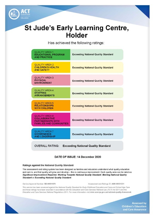 ELC_Holder_Ratings.jpg