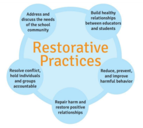 Restorative_Practices.PNG