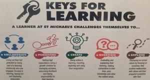 keys_for_learning.jpg