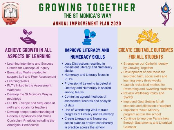 St_Monica_s_Annual_Improvement_Plan_1_.png