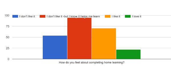 3_6_thoughts_on_completing_Home_Learning.png