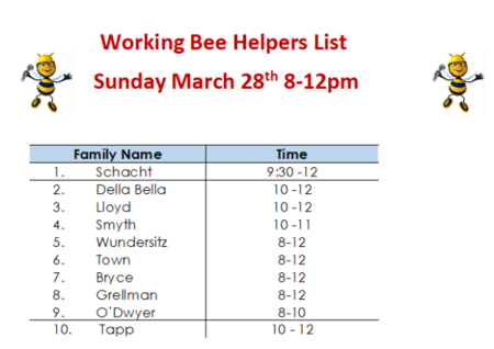 working_bee_list.png