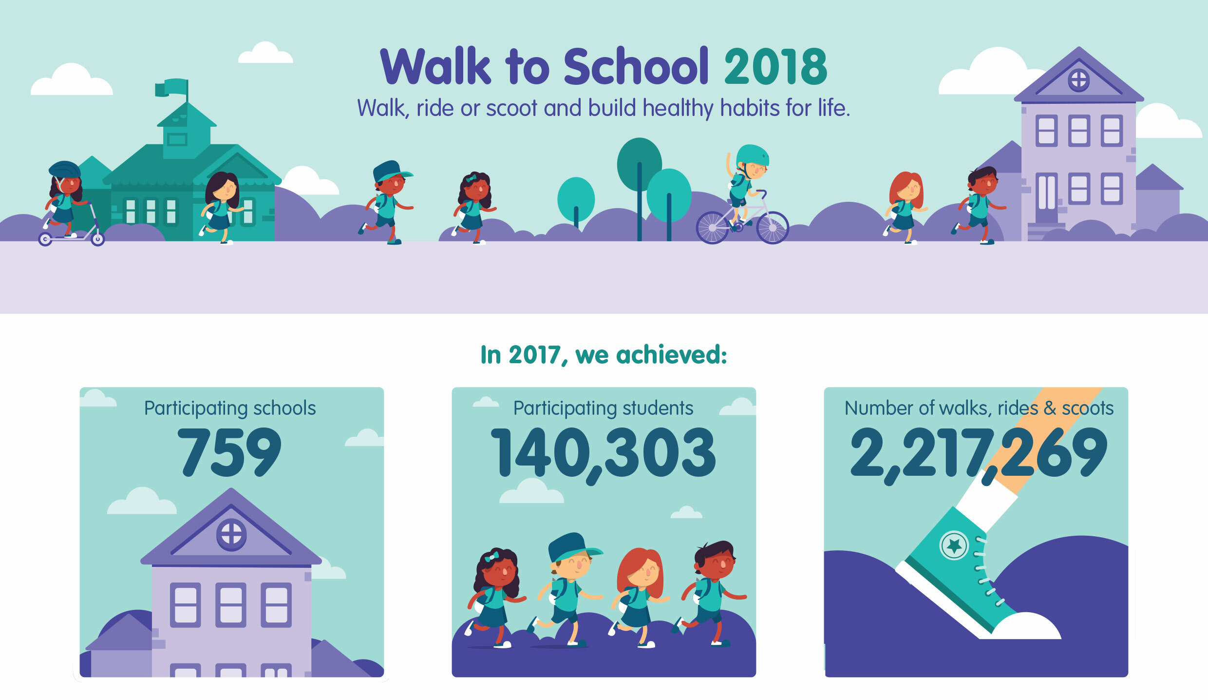 EVENT | Walk to School Month featured image